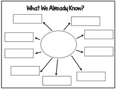 Activating Background Knowledge for Guided Reading—with FREE Download!
