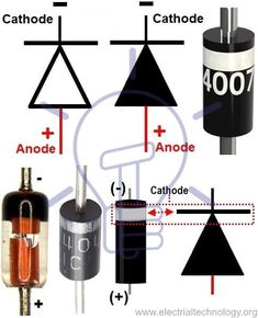 How to Test a Diode using Digital & Analog Multimeter - 4 Ways - Elektronik Diode Terminal Identification (Anode + Cathode) - Electrical Circuit Diagram, Home Electrical Wiring, Electrical Symbols, Electrical Projects, Electrical Installation, Electronics Projects, Electronics Components, Hobby Electronics, Electronics Gadgets