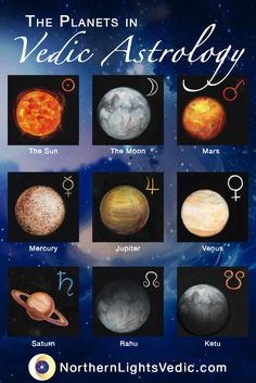 The planets in Vedic astrology (Jyotish). Click to learn more. #NorthernLightsVedic