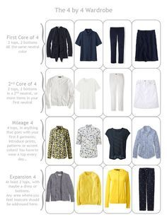 How to Build a Wardrobe One Piece at a Time | The Vivienne Files | Bloglovin'