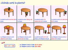 preposiciones de lugar español - Pesquisa do Google