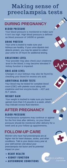 What medical providers look for when they test for preeclampsia and HELLP syndrome.