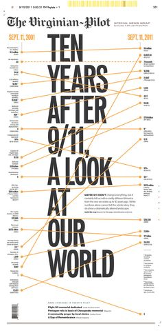 Virginian Pilot Sept 11, 2011 front page - 10 years after #9/11, a look at our world #editorial #layout