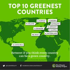 Top 10 Greenest Countries