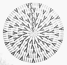 Querido Tejido: Crochet - Cómo hacer un círculo plano