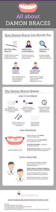 Crooked teeth make it hard to maintain good oral hygiene. They also make it hard to maintain confidence in your appearance! View this NYC top orthodontist's infographic to see how Damon Braces can help you improve your smile.