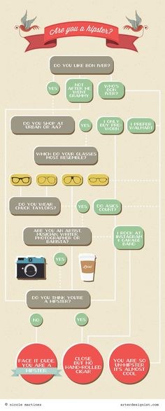 Are you a hipster?