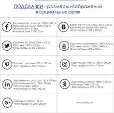 ЭТО ИНТЕРЕСНО: Размеры изображений в социальных сетях