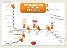 Strip bangkok edge thailand laminate