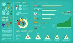 America's Fresh Food Movement / Column Five Media #infographic