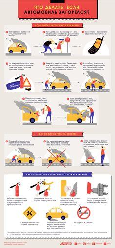 Что делать, если автомобиль загорелся? Инфографика | Инфографика | Аргументы и Факты