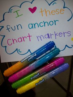 Chart Markers