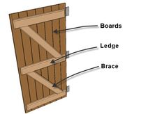 How building a shed door using the tried and tested 'ledged and braced' design will give you a strong and long lasting external shed door Garage Storage Shelves, Shed Storage, Hidden Closet, Shed Makeover, Garden Doors, Garden Gate, Adams Homes, Pallet Shed, Garden Tool Shed