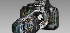 """CS 178 - Digital Photography """"What's inside a digital camera? This is a cutaway view of the Canon Digital Rebel Here's a more instructive diagram, showing the main optical paths. We'll take apart a camera in class."""