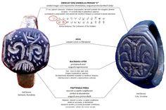 """Pomul Vieţii dunărean: """"V""""-ul = emblema zeiţei-pasăre, derivată din triunghiul feminin; există deja în paleoliticul superior, ca emblemă a zeiţei-pasăre este atestat din neoliticul timpuriu şi continuă în fazele ulterioare; Bucraniul = izvor al vieţii, apă; origine în paleoliticul superior, de importanţă deosebită începând cu neoliticul timpuriu; Linii paralele, pieptene = ape curgătoare, apă de ploaie, simbol al succesului şi abundenţei; atestat în neolitic şi în toate perioadele următoare Chevron, Personalized Items"""