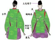 装束の種類(狩衣)