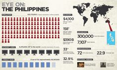 Eye On: The Philippines edition.cnn.com