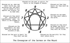 enneagram-of-the-sermon-on-the-mount.jpg 600×370 pixels