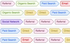 Report: More Complex Attribution Model Shows Organic Search Significantly Undervalued By Marketers