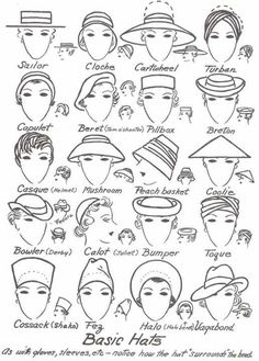 Different styles of hats - Just in case I get invited to a tea party ;)