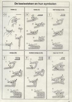De basissteken en hun symbolen