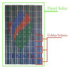 Diferencia entre Panel Solar y Celda Solar