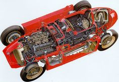 The history of Grand Prix Racing through the lives of its greatest drivers, people and events. The history of Formula Formula 1 History Ferrari Racing, Ferrari F1, F1 Racing, Cutaway, Grand Prix, Racing Car Images, Nascar, Formula 1 Car, Indy Cars