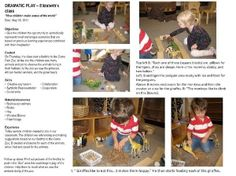 Reggio Emilia – Page 2 – A Journey Into Inquiry Based Early Learning Play Based Learning, Learning Through Play, Early Learning, Reggio Classroom, Kindergarten Classroom, Autism Classroom, Classroom Decor, Learning Stories Examples, Learning Websites