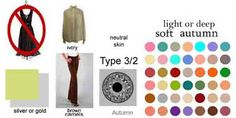 expressing your truth blog: New: My Seasonal Color Analysis Quiz