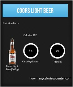 1000 images about Calories in a Liqour on Pinterest