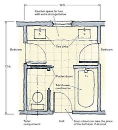 His and hers master bathroom floor plans master bedroom for Jack and jill closet design