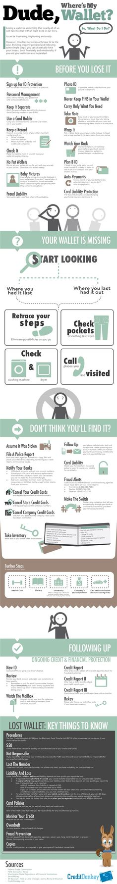 Infographics: Lost Wallet © CreditDonkey