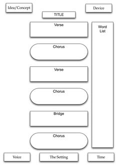 songwriting template - Google Search | group games/activities ...