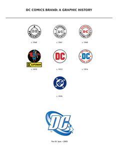 DC Comics Brand Evolution  Saiu da casinha. It's off of circle.