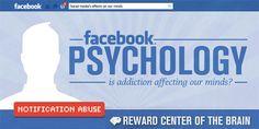 Facebook Fix : A New Drug (INFOGRAPHICS)