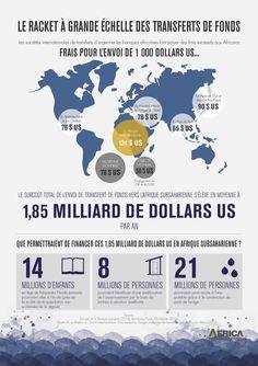 Vs envoyez parfois de l'argent en #Afrique ? La surtaxe de ces transferts fait perdre au continent de 1,85milliards/an via @africaprogress