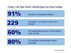Media Tweets by Zurich Insurance (@Zurich) | Twitter Zurich, Big Picture, Cyber, Physics, Challenges, How To Get, Facts, Twitter, Truths