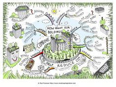 Buildings and nature Mind Map by Paul Foreman