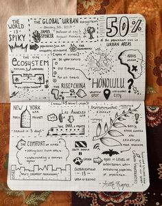 Today's sketchnote by Faith Kuzma  is  really good!   She wrote:      Using a Field Notes noteb...