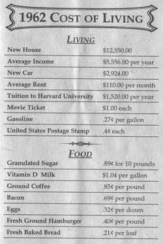 1962 cost of living.