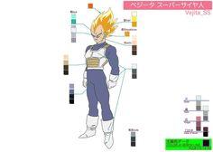 Dragon Ball Ossu! Kaette Kita Son Gokū to Nakama-tachi - Model Sheet 053 | Flickr - Photo Sharing!