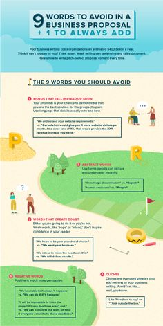 Business Proposals: 9 Words to Avoid + 1 to Always Add [Infographic] Writing Words, Writing Tips, Writing A Business Proposal, Startup Entrepreneur, Perfect Proposal, Pitch Perfect, Proposals, Organizations, Men Fashion