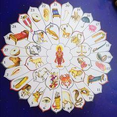 #sun #signs and #moon signs #eastern #astrology #jyotish #yogaenergy #stpete #fla http://yogaenergy.me