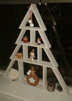 Nou nog iemand die de boom wil maken voor me :)