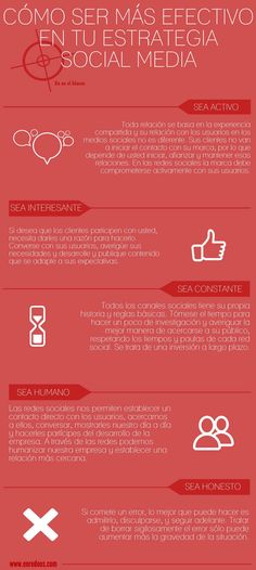 Estrategia Social Media. Habilidades Community Manager. #SocialMedia #RedesSociales #CommunityManager