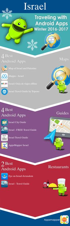 Israel Android apps: Travel Guides, Maps, Transportation, Biking, Museums, Parking, Sport and apps for Students.