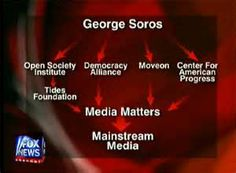 George Soros owned media sources.... and Soros is an evil, evil man who sold out his own people, the Jews, to Hitler!!!!!!