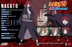Naruto Characters on Pinterest | Naruto, Naruto Shippuden and Chibi
