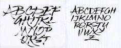Calligraphy, brush pen exercises