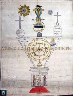 tableau du grade de Chevalier du Soleil, XVIIIe siècle, musée de la Franc-maçonnerie, Paris